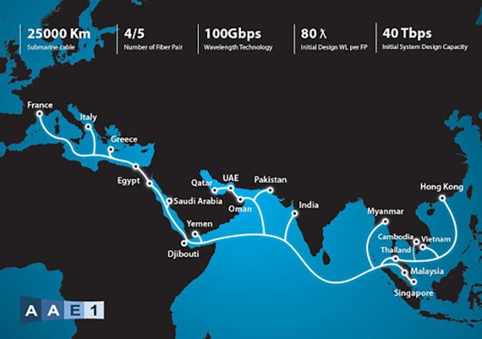 Đường đi tuyến cáp quang biển AAG (màu)